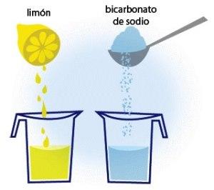 Limon bicarbonato