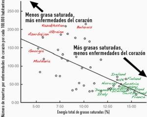 Grafico 01