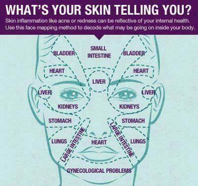 Lo que dice la piel de tu cara