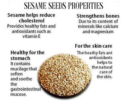 Properties_sesame_seeds