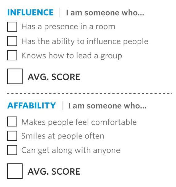 carisma test